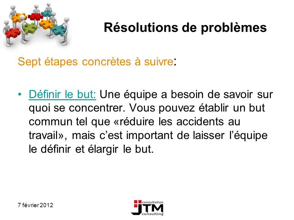 7 février 2012 Résolutions de problèmes Sept étapes concrètes à suivre : Définir le but: Une équipe a besoin de savoir sur quoi se concentrer. Vous po