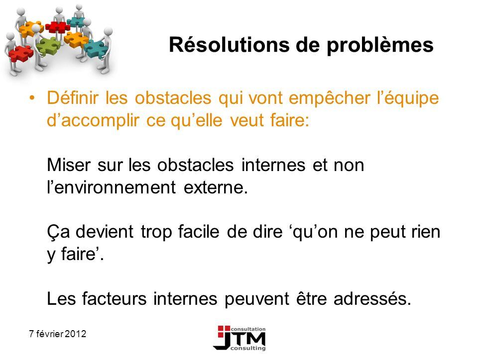 7 février 2012 Résolutions de problèmes Définir les obstacles qui vont empêcher léquipe daccomplir ce quelle veut faire: Miser sur les obstacles inter