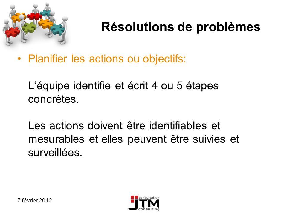 7 février 2012 Résolutions de problèmes Planifier les actions ou objectifs: Léquipe identifie et écrit 4 ou 5 étapes concrètes. Les actions doivent êt