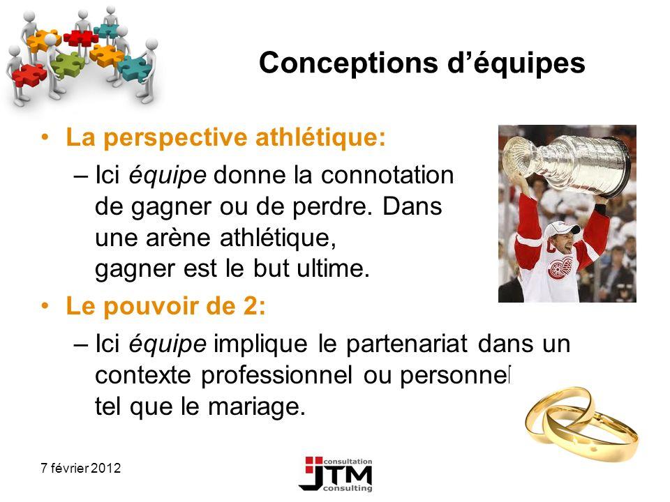 7 février 2012 Conceptions déquipes La perspective athlétique: –Ici équipe donne la connotation de gagner ou de perdre. Dans une arène athlétique, gag