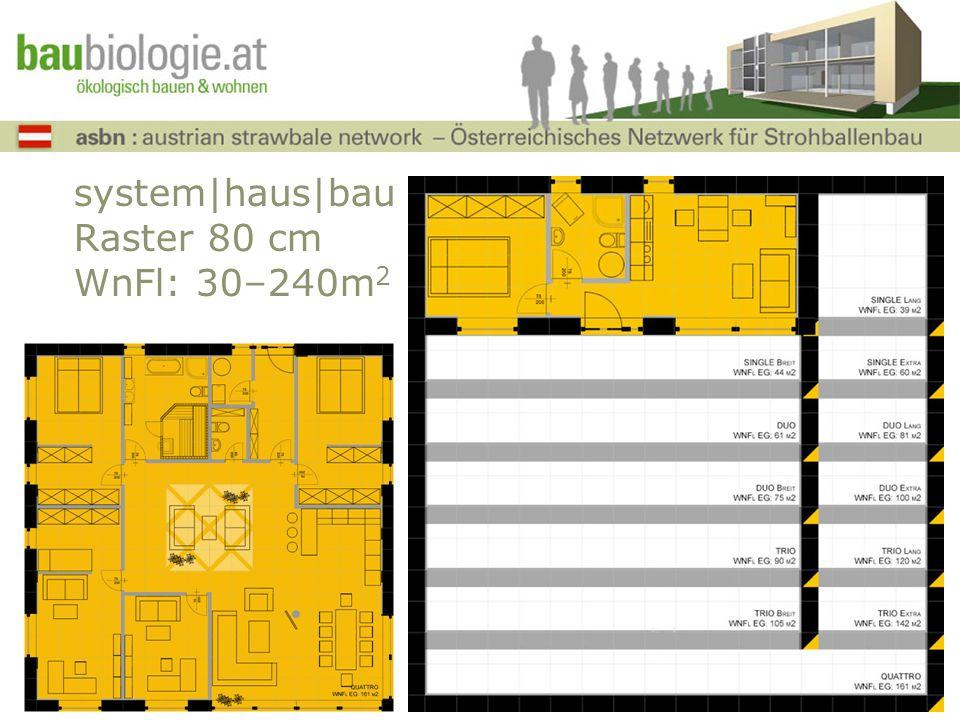 system|haus|bau Raster 80 cm WnFl: 30–240m 2