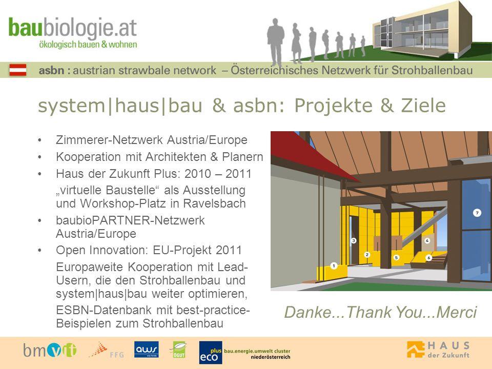 system|haus|bau & asbn: Projekte & Ziele Zimmerer-Netzwerk Austria/Europe Kooperation mit Architekten & Planern Haus der Zukunft Plus: 2010 – 2011 vir