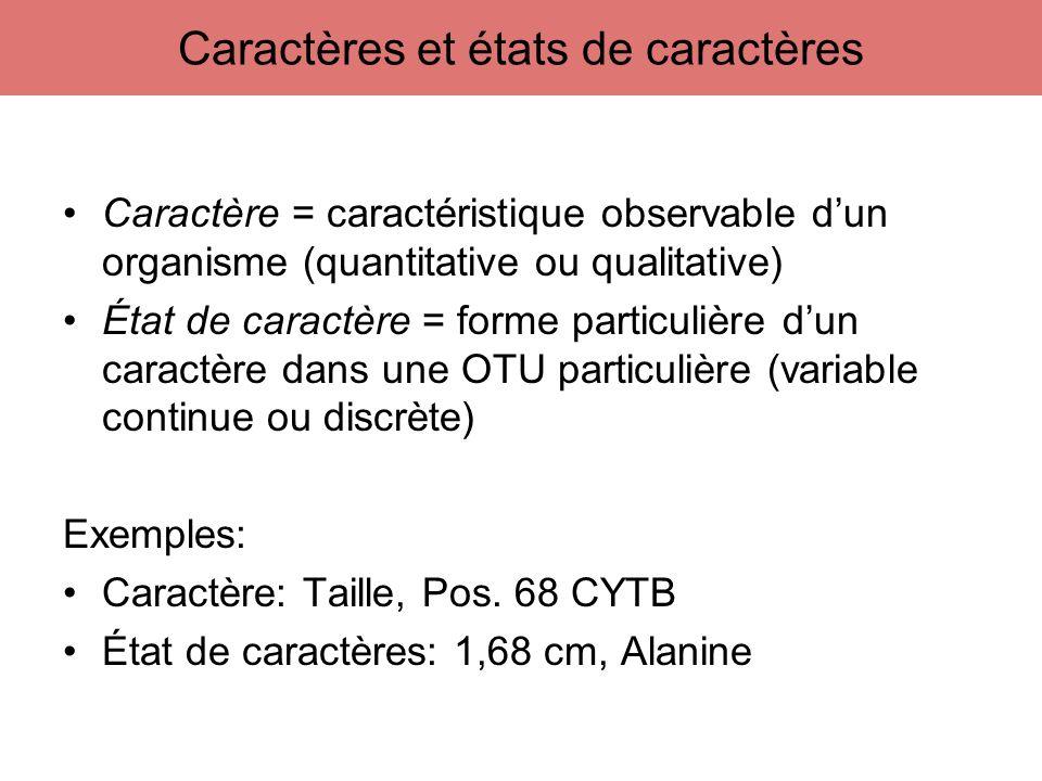 Caractère = caractéristique observable dun organisme (quantitative ou qualitative) État de caractère = forme particulière dun caractère dans une OTU p