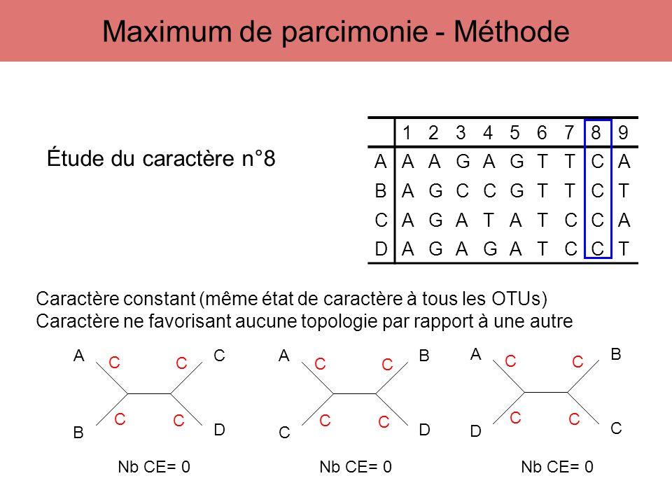 123456789 AAAGAGTTCA BAGCCGTTCT CAGATATCCA DAGAGATCCT A B C D A C B D A D B C Étude du caractère n°8 C C C C C C C C C C C C Caractère constant (même