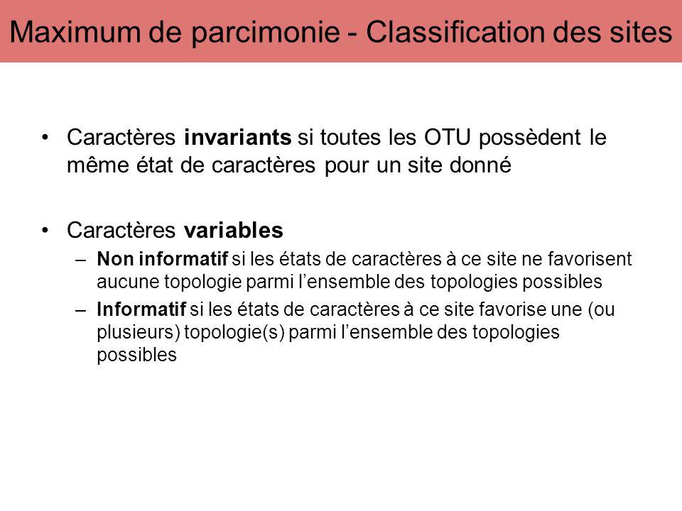 Caractères invariants si toutes les OTU possèdent le même état de caractères pour un site donné Caractères variables –Non informatif si les états de c