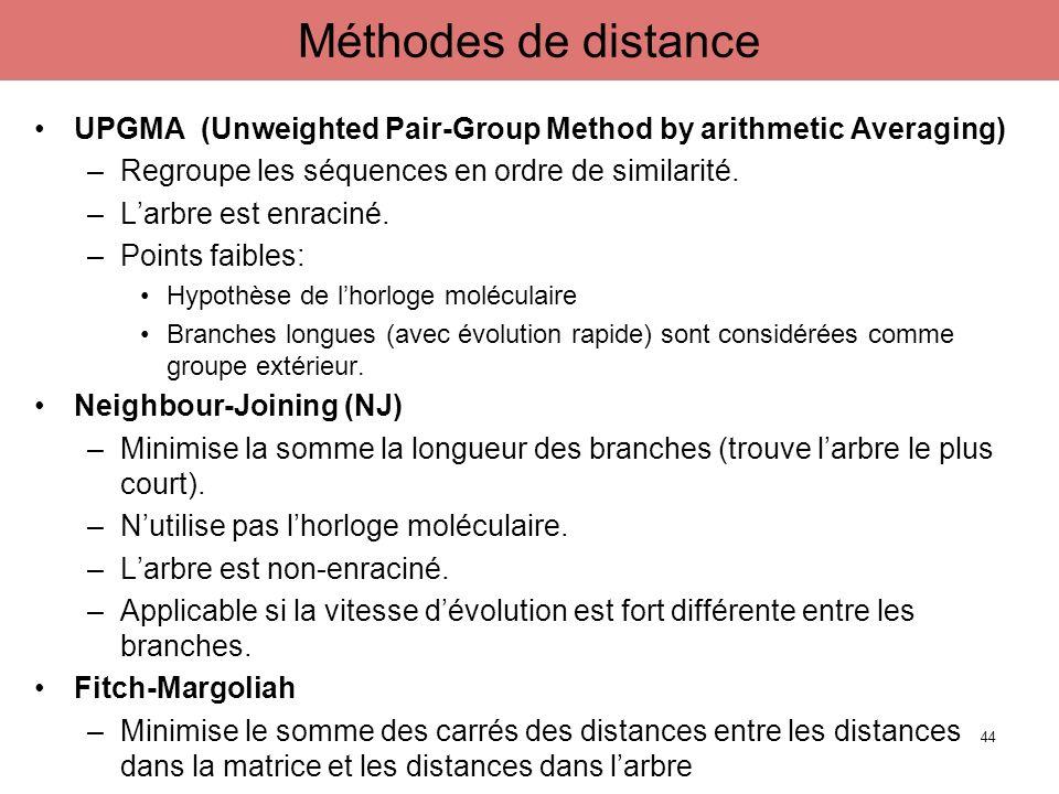 UPGMA (Unweighted Pair-Group Method by arithmetic Averaging) –Regroupe les séquences en ordre de similarité. –Larbre est enraciné. –Points faibles: Hy
