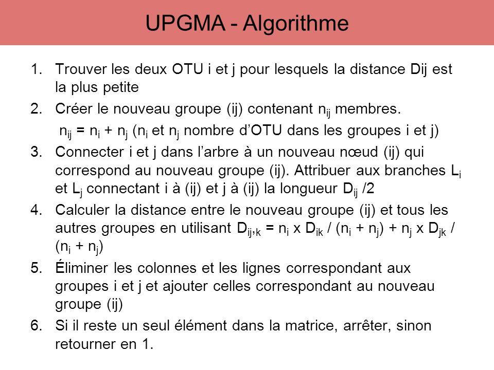 1.Trouver les deux OTU i et j pour lesquels la distance Dij est la plus petite 2.Créer le nouveau groupe (ij) contenant n ij membres. n ij = n i + n j