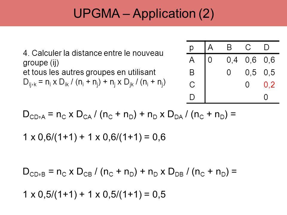 pABCD A00,40,6 B00,5 C00,2 D0 4. Calculer la distance entre le nouveau groupe (ij) et tous les autres groupes en utilisant D ij, k = n i x D ik / (n i