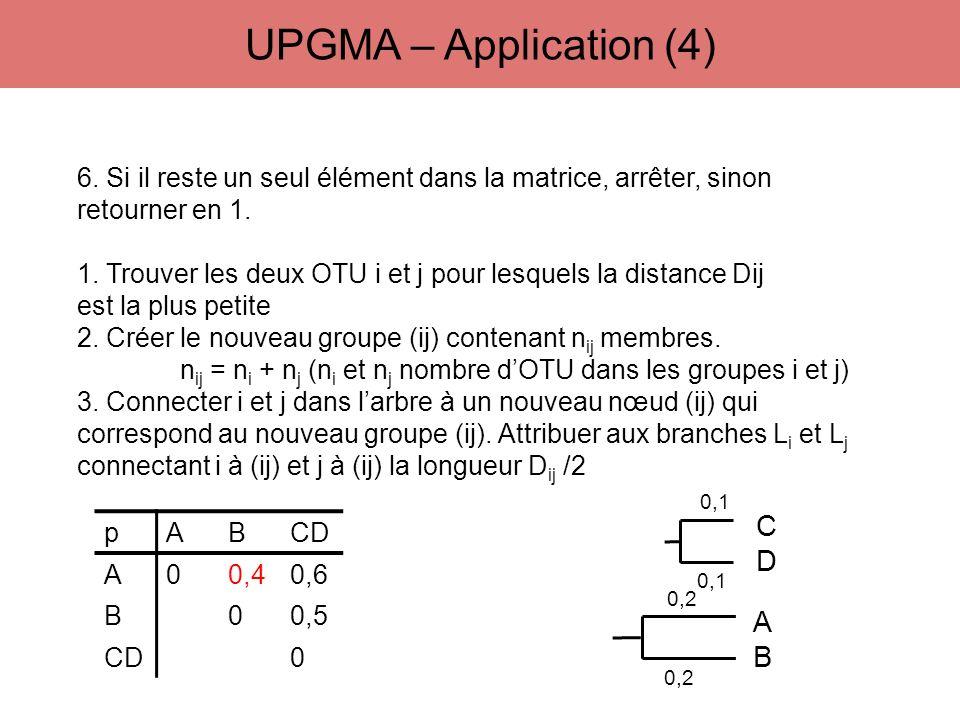6. Si il reste un seul élément dans la matrice, arrêter, sinon retourner en 1. 1. Trouver les deux OTU i et j pour lesquels la distance Dij est la plu