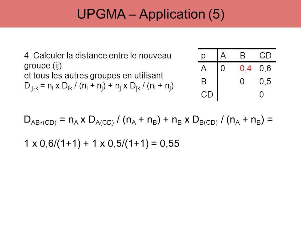 4. Calculer la distance entre le nouveau groupe (ij) et tous les autres groupes en utilisant D ij, k = n i x D ik / (n i + n j ) + n j x D jk / (n i +