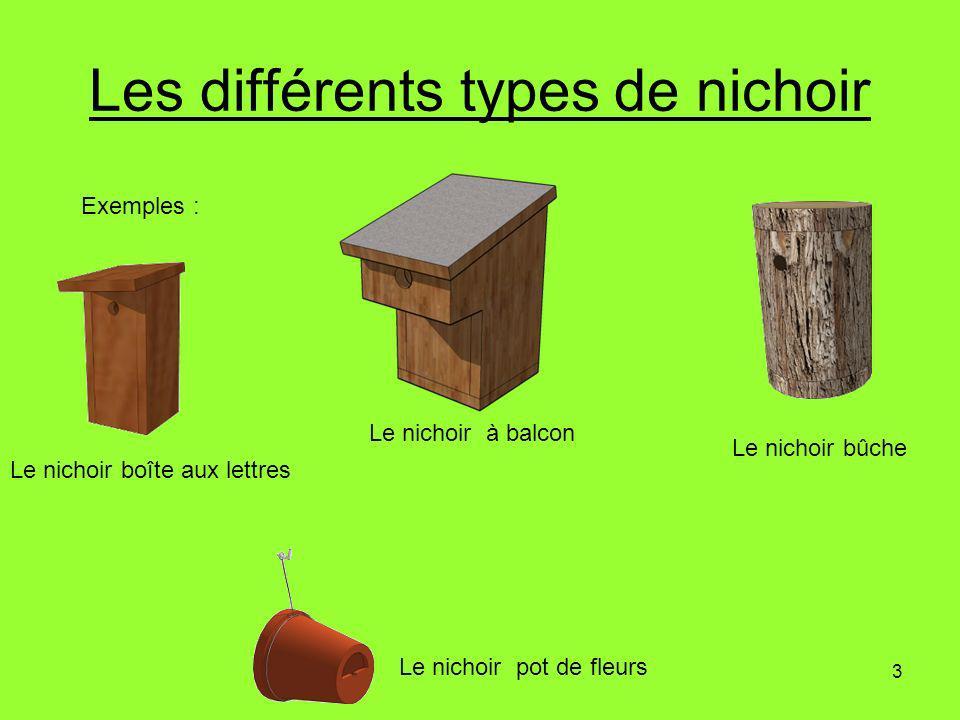 3 Les différents types de nichoir Le nichoir boîte aux lettres Le nichoir à balcon Le nichoir bûche Exemples : Le nichoir pot de fleurs