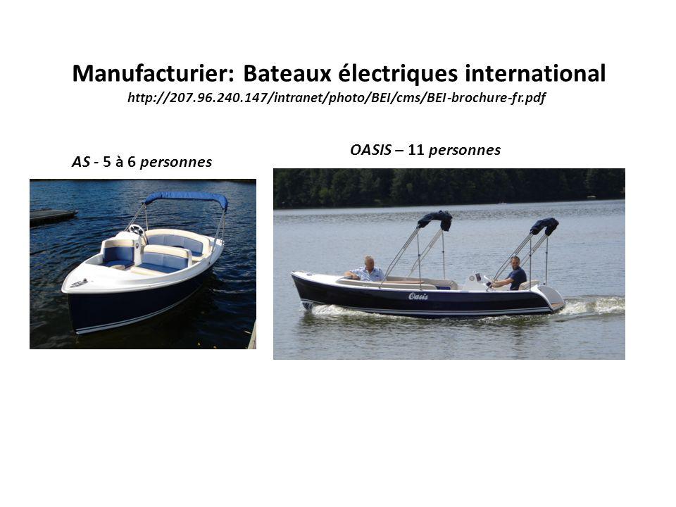 Spécifications Longueur largeur Poids Tiran d eau Passagers Moteur Puissance Batteries Batteries opt.