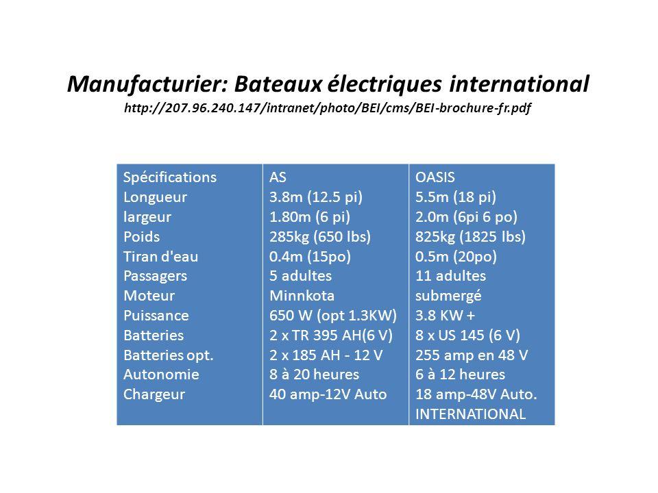 Nombre de passagers: 5 Longueur: 3.9m (13 pi) Largeur 1.85m (6 pi) Tiran d eau O.4m (15po) Poids (avec batteries) 285kg (650 Ibs) Moteur: 650 W-12 V, option: 1.3 kw, 24 V (entrainement direct, submergé, aimant permanent haute efficacité Batteries: 2 x6V, 395 AH opt.