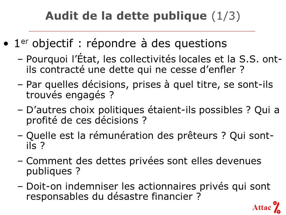 Attac Audit de la dette publique (1/3) 1 er objectif : répondre à des questions –Pourquoi lÉtat, les collectivités locales et la S.S.