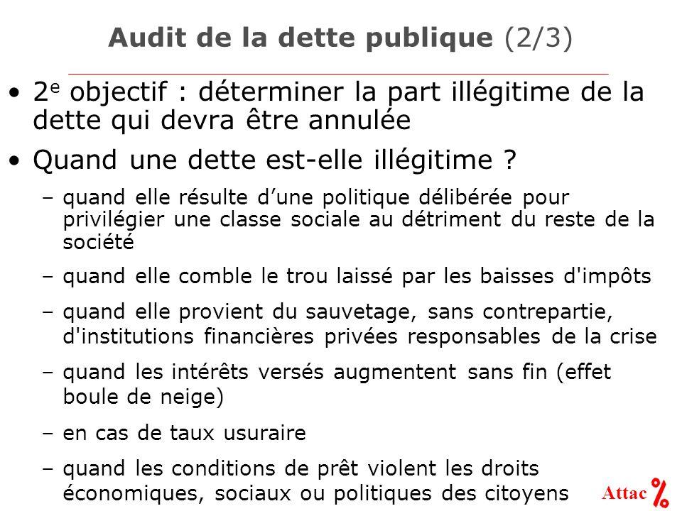 Attac Audit de la dette publique (2/3) 2 e objectif : déterminer la part illégitime de la dette qui devra être annulée Quand une dette est-elle illégitime .