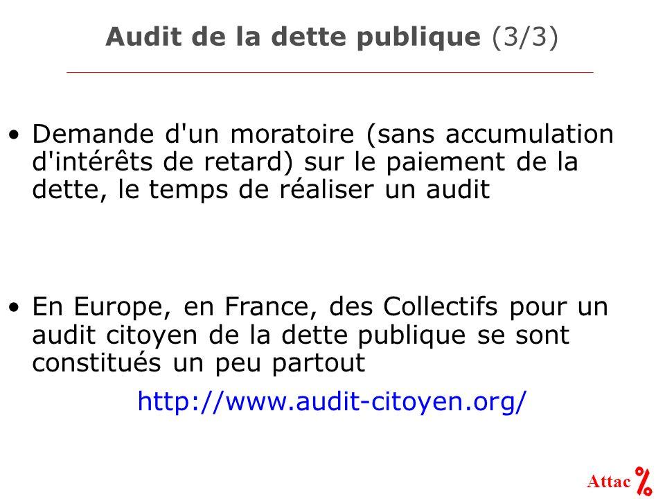 Attac Audit de la dette publique (3/3) Demande d un moratoire (sans accumulation d intérêts de retard) sur le paiement de la dette, le temps de réaliser un audit En Europe, en France, des Collectifs pour un audit citoyen de la dette publique se sont constitués un peu partout http://www.audit-citoyen.org/