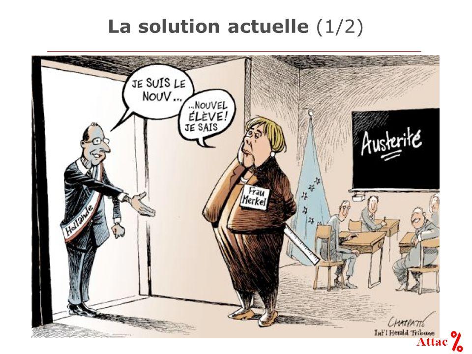 (Honoré Daumier, Gargantua, 1831) Attac Analyser la dette publique permet de trouver de nombreuses solutions Au détriment des hyper-riches, au bénéfice de chacun