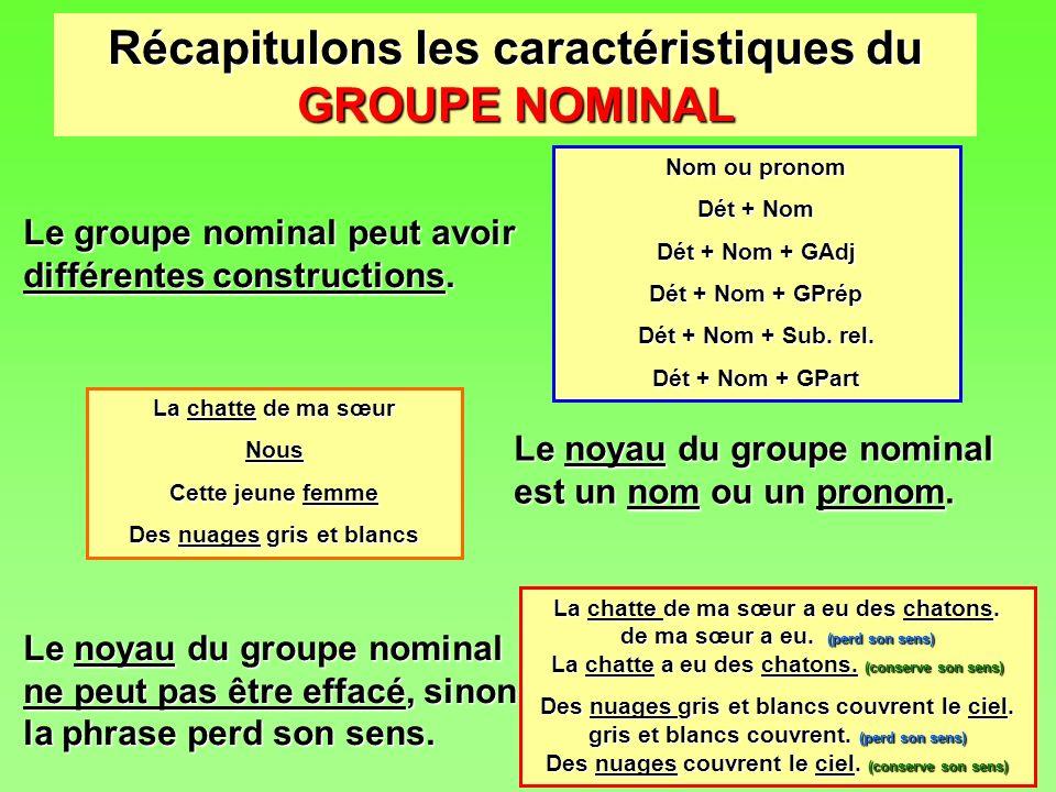 Récapitulons les caractéristiques du GROUPE NOMINAL Le groupe nominal peut avoir différentes constructions. Le noyau du groupe nominal est un nom ou u