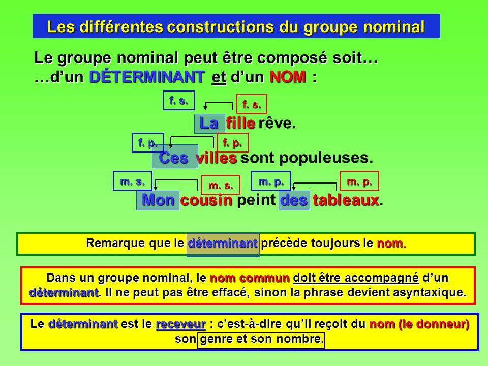 Les différentes constructions du groupe nominal Le groupe nominal peut être composé soit… …dun DÉTERMINANT et dun NOM : fille fille rêve. villes ville