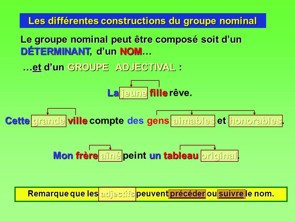 Les différentes constructions du groupe nominal Le groupe nominal peut être composé soit dun DÉTERMINANT, dun NOM… La jeune fille La jeune fille rêve.