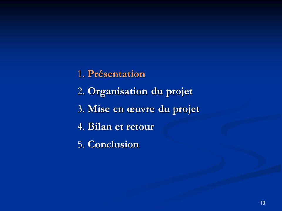 10 2. Organisation du projet 3. Mise en œuvre du projet 1. Présentation 4. Bilan et retour 5. Conclusion