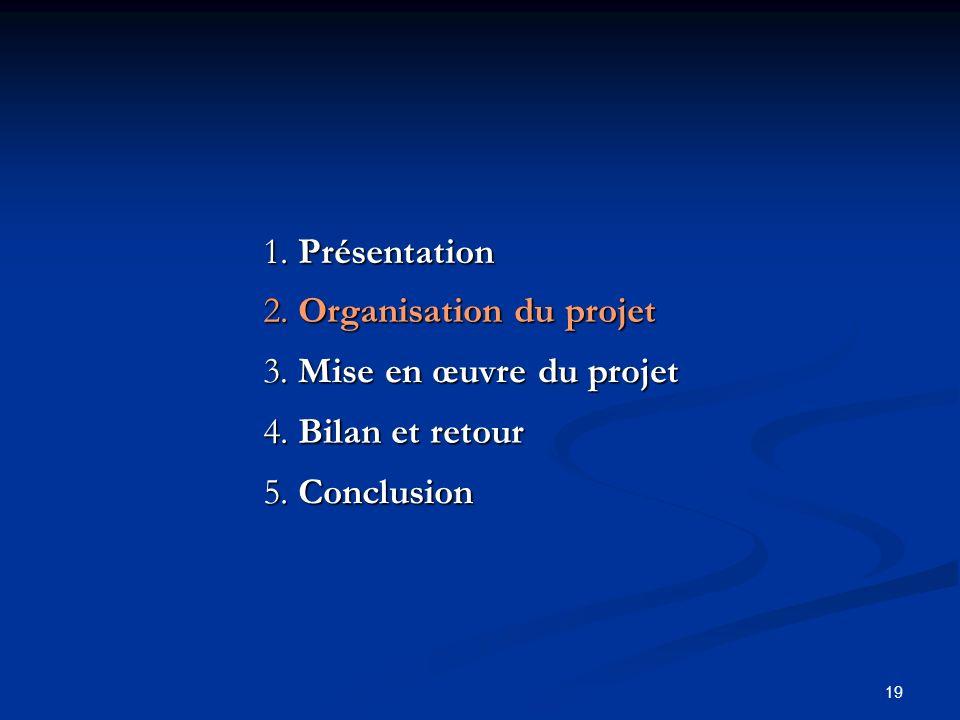 19 2. Organisation du projet 3. Mise en œuvre du projet 1. Présentation 4. Bilan et retour 5. Conclusion