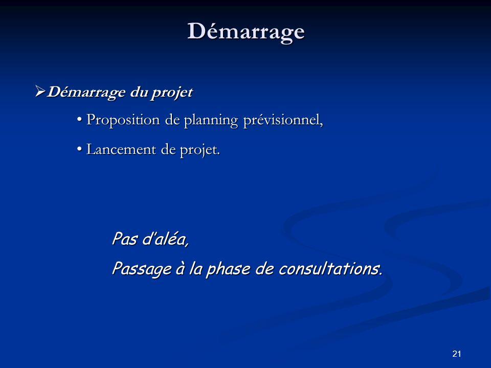21Démarrage Démarrage du projet Démarrage du projet Proposition de planning prévisionnel, Proposition de planning prévisionnel, Lancement de projet. L