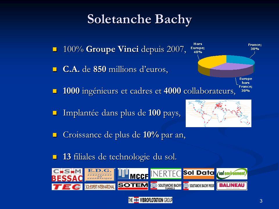 3 Soletanche Bachy C.A. de 850 millions deuros, C.A. de 850 millions deuros, 1000 ingénieurs et cadres et 4000 collaborateurs, 1000 ingénieurs et cadr