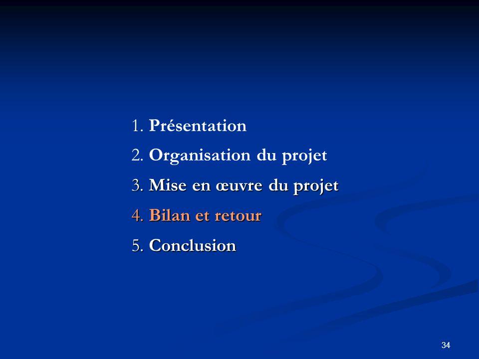 34 2. Organisation du projet 3. Mise en œuvre du projet 1. Présentation 4. Bilan et retour 5. Conclusion