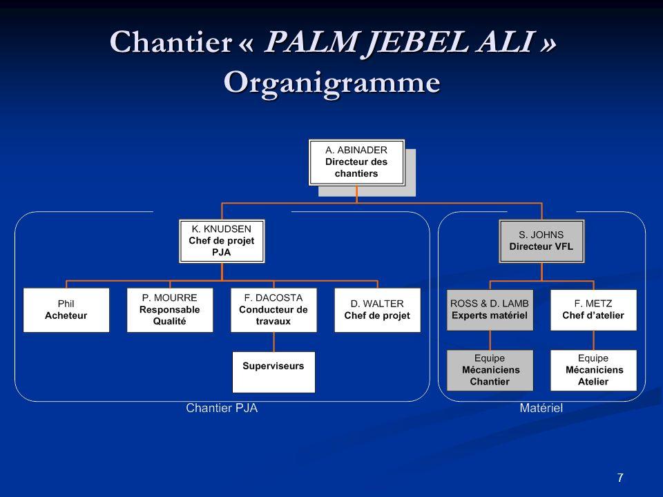8 Le projet C Construire un atelier de maintenance sur le chantier de Palm Jebel Ali.
