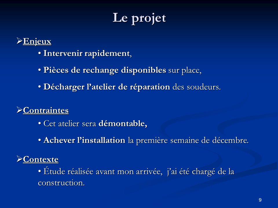 9 Le projet Enjeux Enjeux I Intervenir rapidement, P Pièces de rechange disponibles sur place, D Décharger latelier de réparation d dd des soudeurs. C