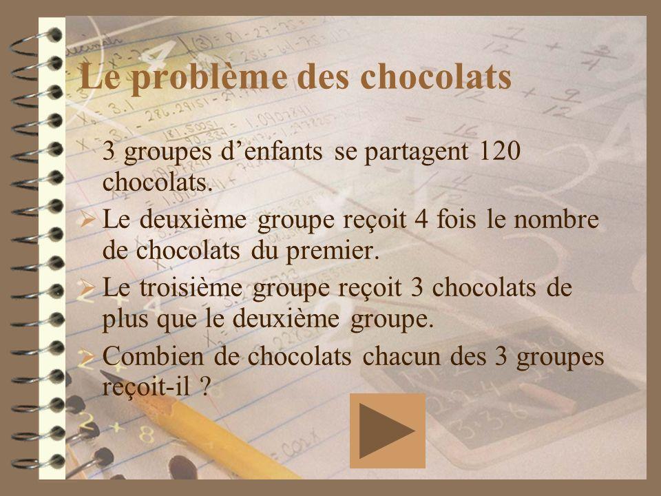 Le problème des chocolats 3 groupes denfants se partagent 120 chocolats. Le deuxième groupe reçoit 4 fois le nombre de chocolats du premier. Le troisi