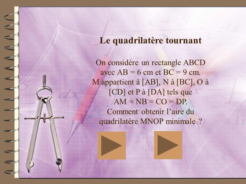 Le quadrilatère tournant On considère un rectangle ABCD avec AB = 6 cm et BC = 9 cm. M appartient à [AB], N à [BC], O à [CD] et P à [DA] tels que AM =