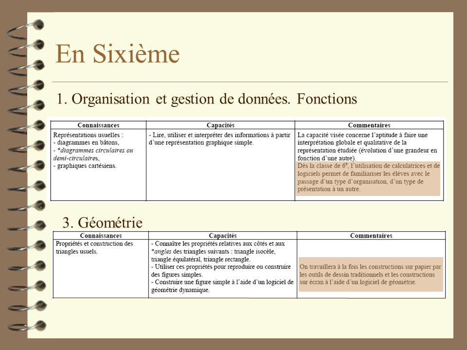 1. Organisation et gestion de données. Fonctions En Sixième 3. Géométrie