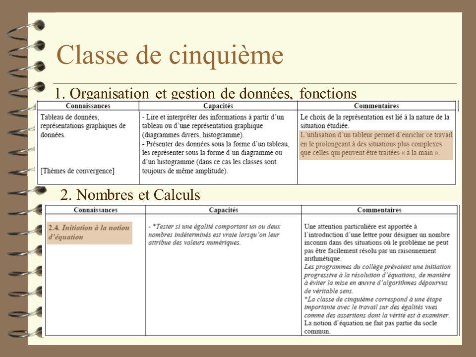 Classe de cinquième 1. Organisation et gestion de données, fonctions 2. Nombres et Calculs
