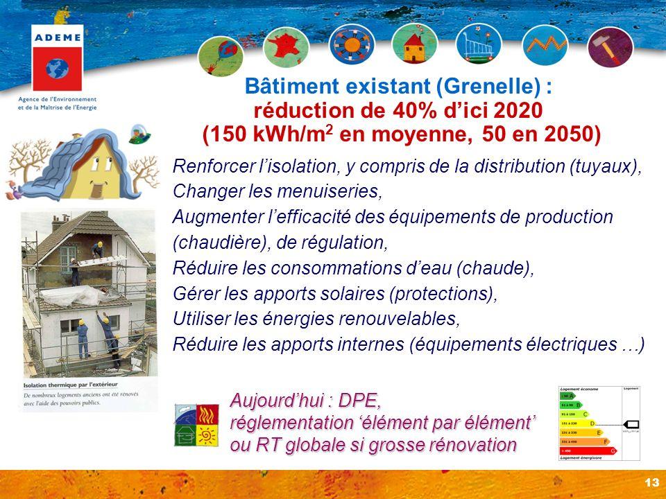 13 Renforcer lisolation, y compris de la distribution (tuyaux), Changer les menuiseries, Augmenter lefficacité des équipements de production (chaudièr