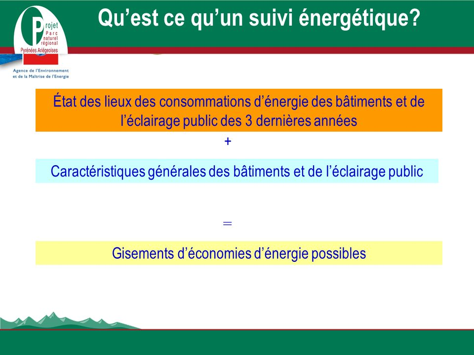 Quest ce quun suivi énergétique? État des lieux des consommations dénergie des bâtiments et de léclairage public des 3 dernières années Caractéristiqu