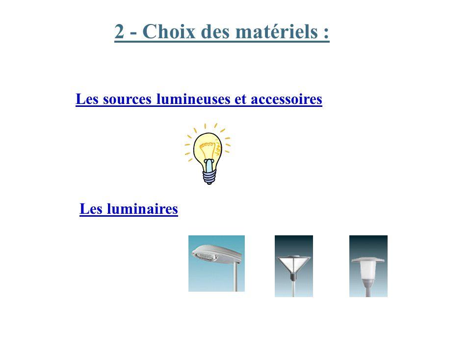 2 - Choix des matériels : Les sources lumineuses et accessoires Les luminaires