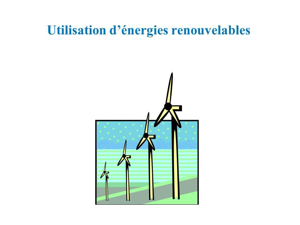 Utilisation dénergies renouvelables