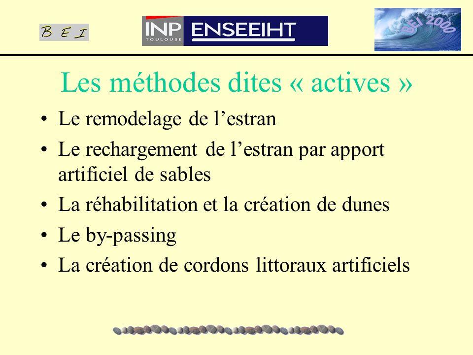 Les méthodes dites « actives » Le remodelage de lestran Le rechargement de lestran par apport artificiel de sables La réhabilitation et la création de