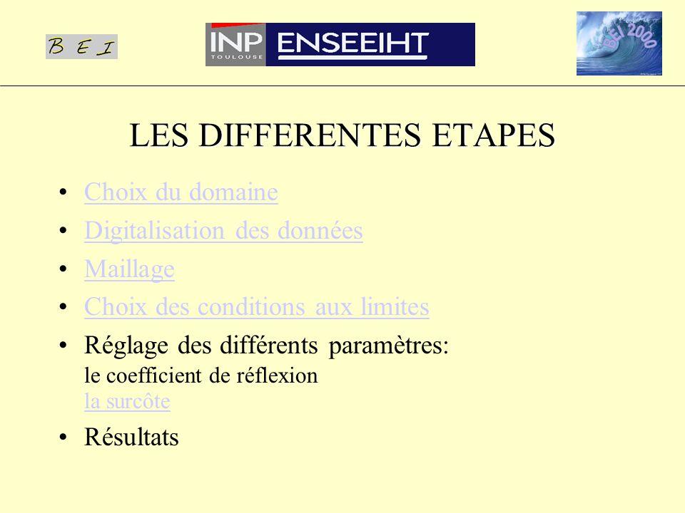 LES DIFFERENTES ETAPES Choix du domaine Digitalisation des données Maillage Choix des conditions aux limites Réglage des différents paramètres: le coe
