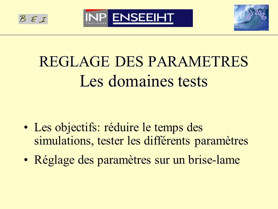 Les objectifs: réduire le temps des simulations, tester les différents paramètres Réglage des paramètres sur un brise-lame REGLAGE DES PARAMETRES Les