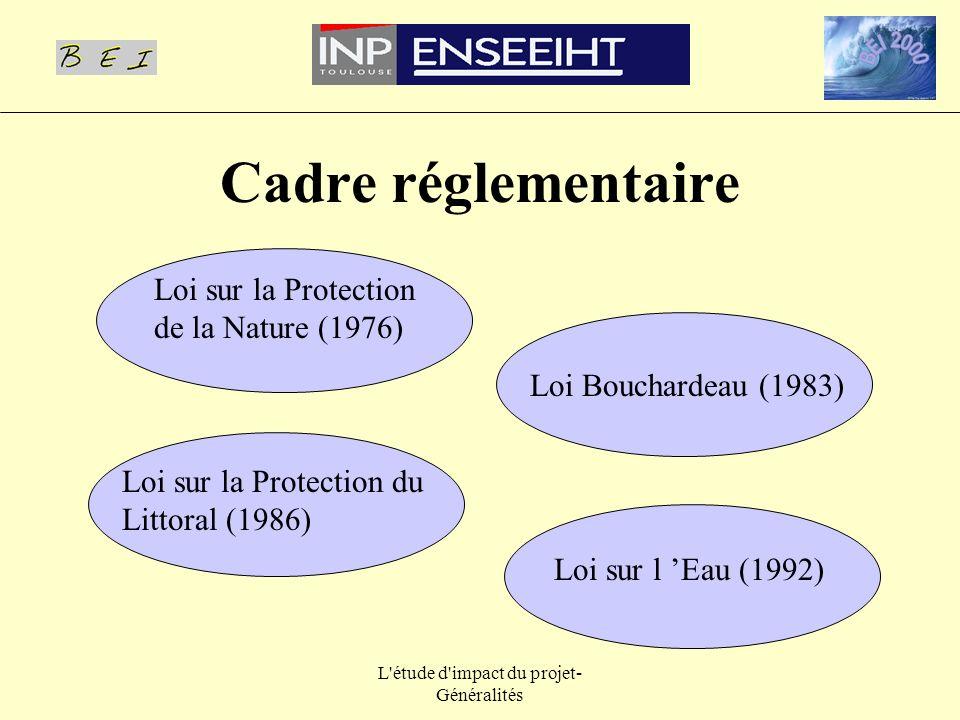 L'étude d'impact du projet- Généralités Cadre réglementaire Loi sur la Protection de la Nature (1976) Loi Bouchardeau (1983) Loi sur la Protection du