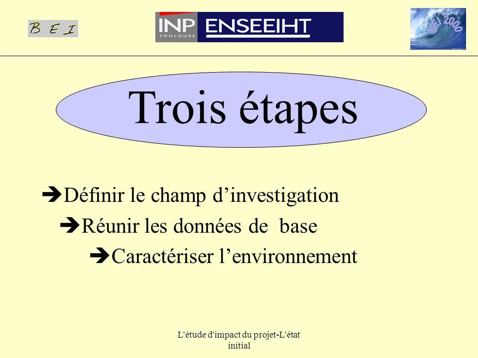 L'étude d'impact du projet-L'état initial Définir le champ dinvestigation Réunir les données de base Caractériser lenvironnement Trois étapes