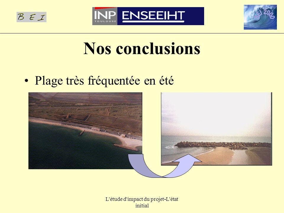 L'étude d'impact du projet-L'état initial Nos conclusions Plage très fréquentée en été