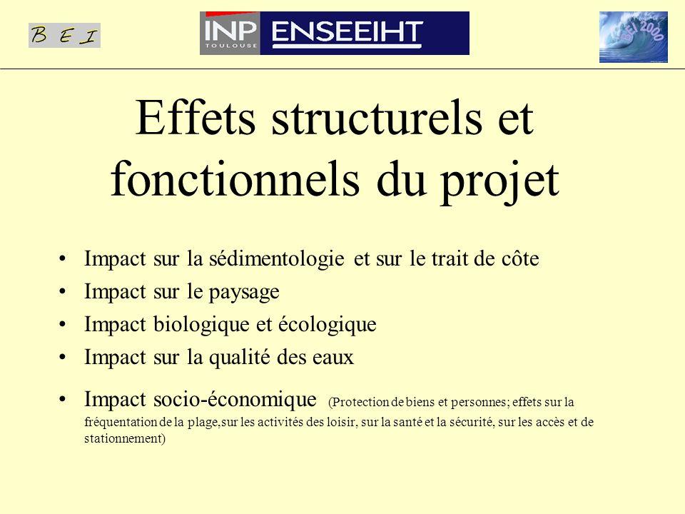 Effets structurels et fonctionnels du projet Impact sur la sédimentologie et sur le trait de côte Impact sur le paysage Impact biologique et écologiqu