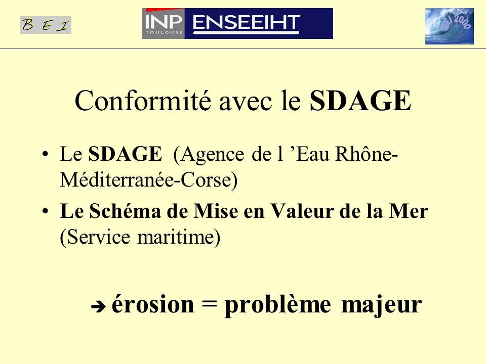 Conformité avec le SDAGE Le SDAGE (Agence de l Eau Rhône- Méditerranée-Corse) Le Schéma de Mise en Valeur de la Mer (Service maritime) érosion = probl