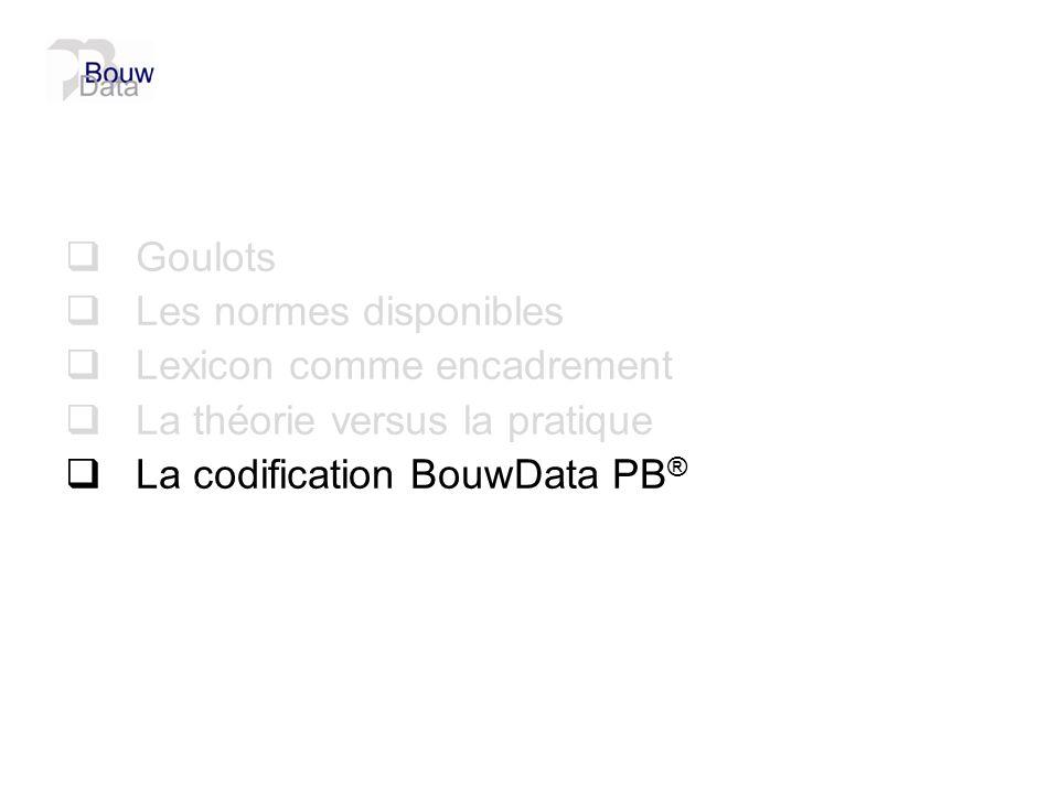 Goulots Les normes disponibles Lexicon comme encadrement La théorie versus la pratique La codification BouwData PB ®