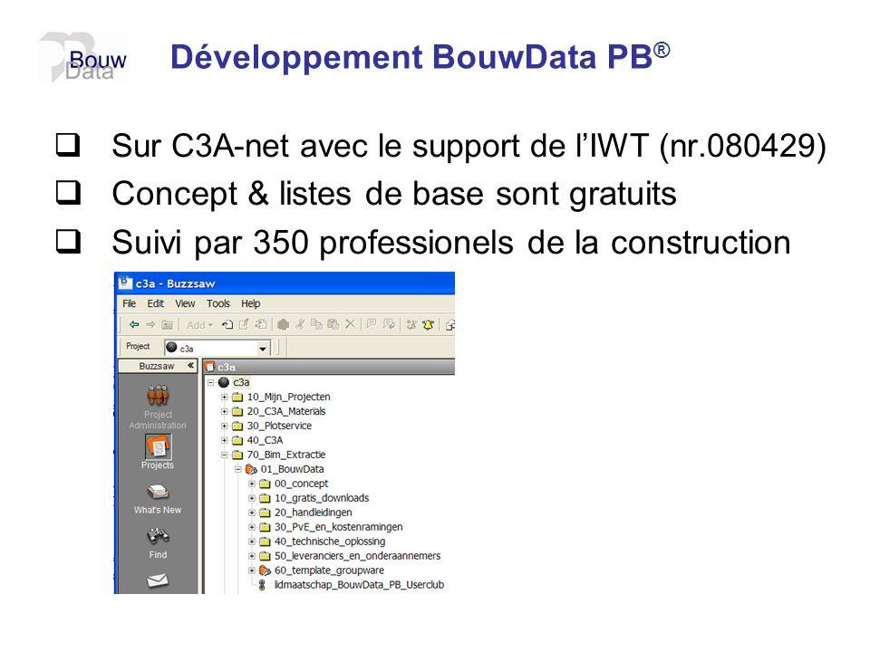 Développement BouwData PB ® Sur C3A-net avec le support de lIWT (nr.080429) Concept & listes de base sont gratuits Suivi par 350 professionels de la c
