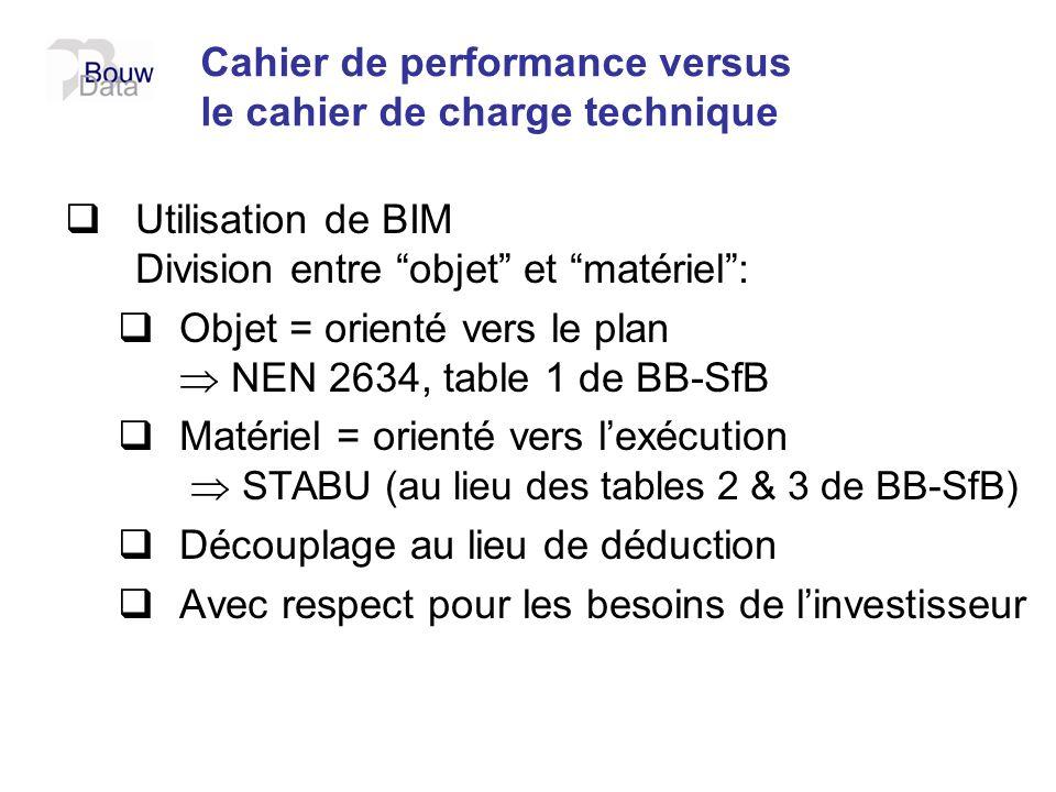 Cahier de performance versus le cahier de charge technique Utilisation de BIM Division entre objet et matériel: Objet = orienté vers le plan NEN 2634,